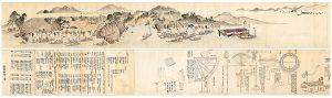 浦島測量之図